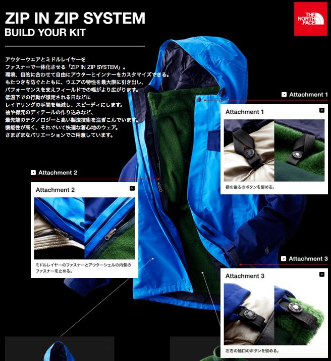 ノースフィエスのフリースに搭載されたZIP IN ZIP SYSTEM