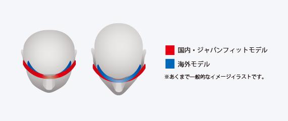 ジャパンフィットの雪山登山ゴーグル