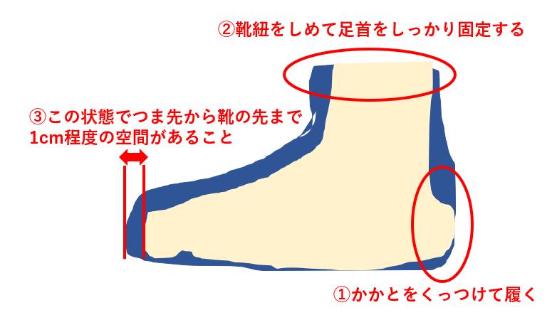 登山靴のサイズの選び方を図解
